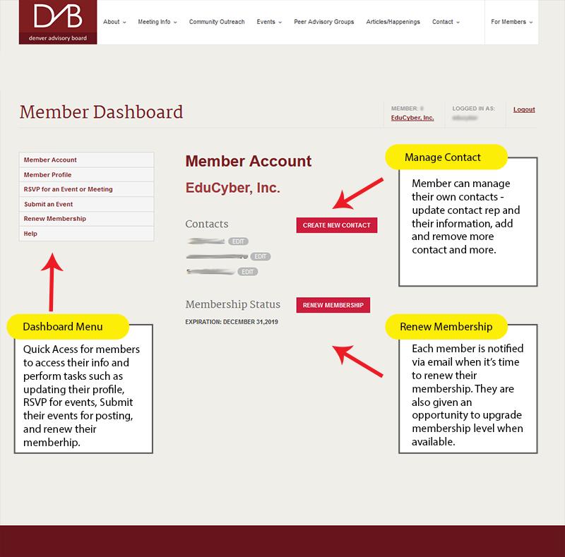 DAB Dashboard