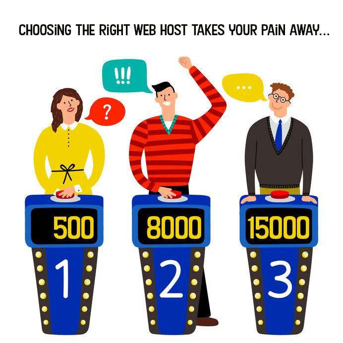 Choosing The Right Web Host